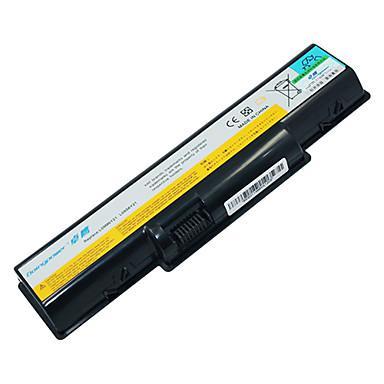 Аккумулятор для ноутбука IBM-Lenovo B450, B450A