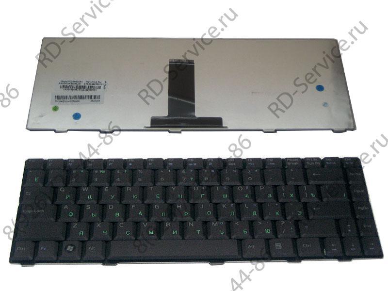 T53 Клавиатура (KEYBOARD)